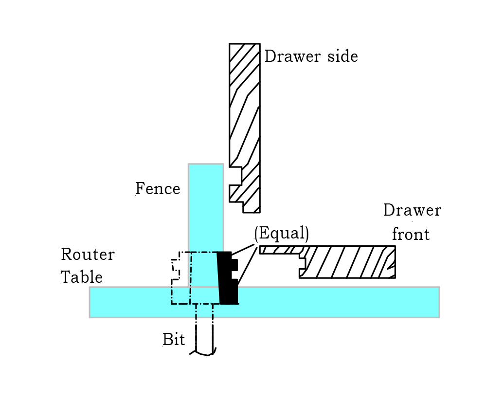 Drawer Lock Joint A How To Video