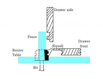 MLCS's Drawer Lock Joint Schematic