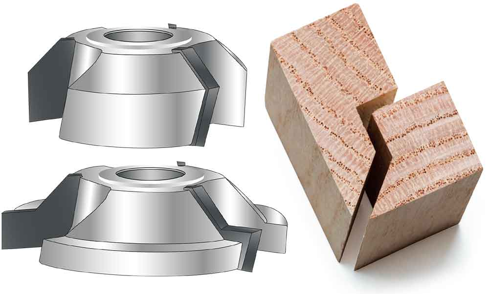 Rabbeting Miter Joint Shaper Cutter Set Details