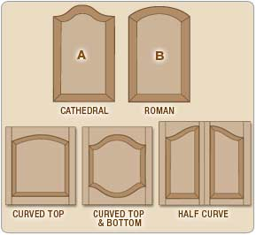 Arched door templates and patterns for Raised panel door templates