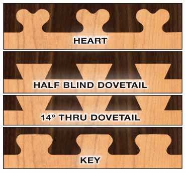dovetail template maker - fast joint precision joinery system